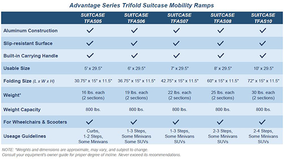trifold-portable-ramp-specifications-chart.jpg